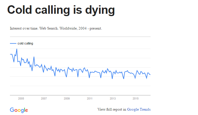 Cold calling is dying