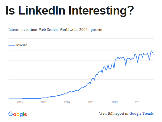 Is LinkedIn Interesting?